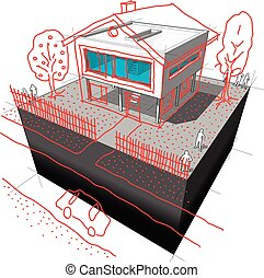 modern house redesign diagram - diagram of a possible  ...