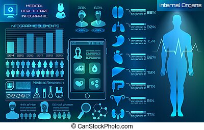 Modern Medical Examination in the Style of HUD. Futuristic Medical, Healthcare Interface
