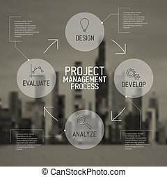 Modern Project management process scheme concept