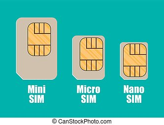 Modern sim card sizes, mini, micro, nano
