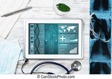 Modern social health insurance program