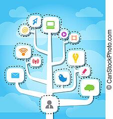 Modern social media abstract scheme