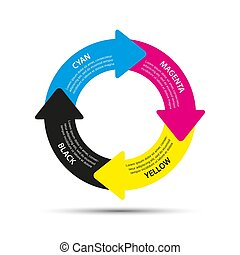 Modern vector cmyk infographic element, colors of cyan, magenta, yellow and black, business strategy, vector illustration