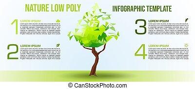 modern, vektor, schablone, bunte, natur, poly, infographics, niedrig, optionen, baum