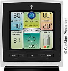 moderno, adminículo, estación meteorológica