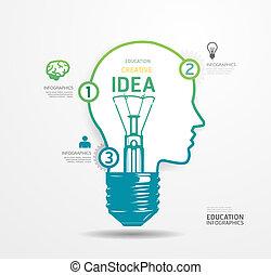 moderno, infographic, disegno, stile, disposizione, /, sagoma, infographics, disinserimento, minimo, sito web, essere, usato, orizzontale, numerato, grafico, luce, linee, vettore, lattina, bandiere, o, puntino