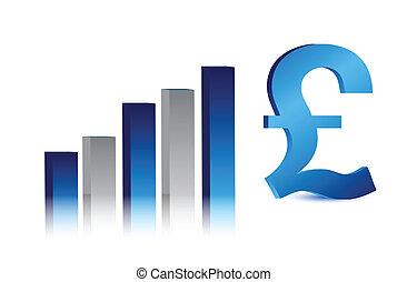 moeda corrente, negócio, libra britânica