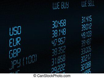 moeda corrente, taxa, câmbio