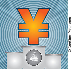 moeda corrente, yuan
