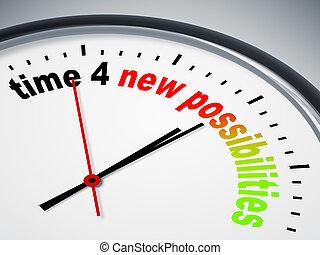 mogelijkheden, nieuw, 4, tijd