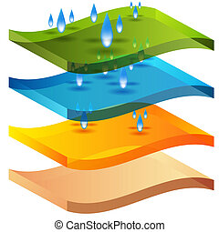 Moisture Barrier Chart - An image of a moisture barrier 3d...