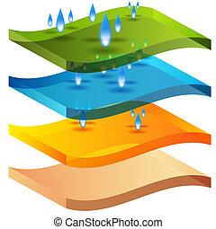 Moisture Barrier Chart - An image of a moisture barrier 3d...
