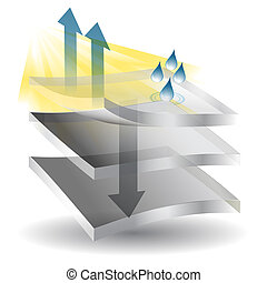 Moisture Wicking Process - An image of moisture being...