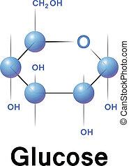 molécule, glucose