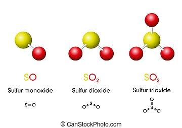 molécule, soufre, formules, protoxyde, modèles, bioxyde, chimique, trioxide