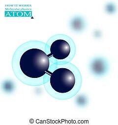 Molecular physics blue atom.