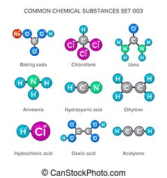 Molecular structures of common chemical substances