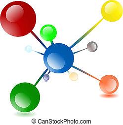 molekyl, abstrakt