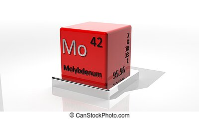 Molybdenum, 3d chemical element of the periodic