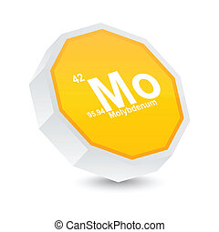 Molybdenum button