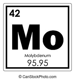Molybdenum chemical element 3d molybdenum chemical element molybdenum chemical element periodic table science symbol urtaz Image collections