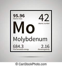 Molybdenum chemical element with first ionization energy,...