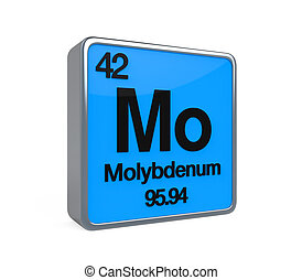 Molybdenum Element Periodic Table isolated on white...