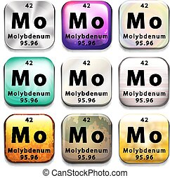 Molybdenum - Illustration of an element symbol of molybdenum
