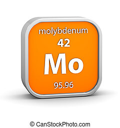 Molybdenum material sign - Molybdenum material on the...