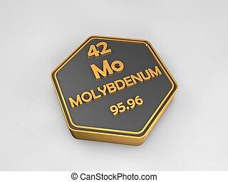 Molybdenum - Mo - chemical element periodic table hexagonal...