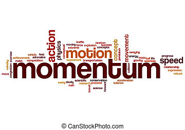 Momentum word cloud - Momentum concept word cloud background