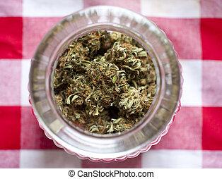 monde médical, bol, marijuana