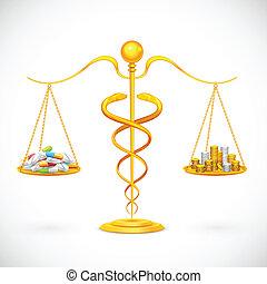 monde médical, dépenses