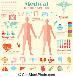 monde médical, healthcare, infographics