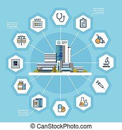 monde médical, médecine, ligne, interface, icônes concept, hôpital, application, traitement, moderne