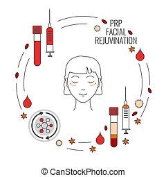 monde médical, platelet-rich, plasma, traitement, rajeunissement, affiche, figure