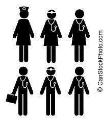 monde médical, ressource