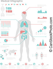 monde médical, set., infographic