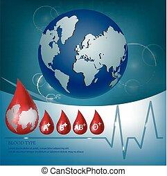 monde médical, type, sanguine, fond