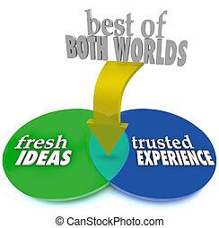 mondes, deux, idées, expérience, mieux, frais, trusted