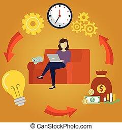 mondiale, appartamento, set, remoto, colorare, collaborazione, isolato, illustrazione, freelancer, decorativo, vettore, workspace, lavori, icona