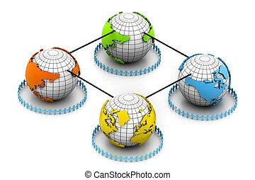 mondiale, association