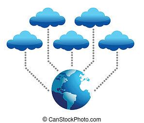 mondiale, connecté, nuage, calculer