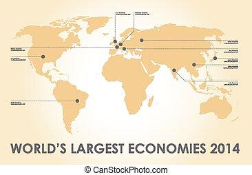mondiale, fond, figure, économie