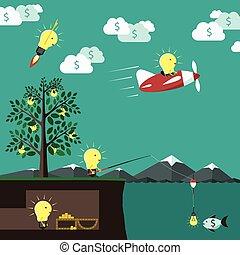 mondiale, idées