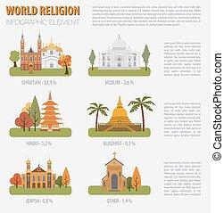mondiale,  infographic, Gabarit,  religion