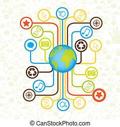 mondiale, télécommunications