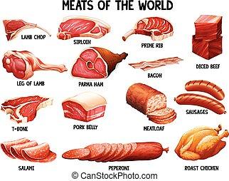 mondo, carne