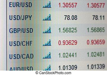 monedas, exhibición, índices