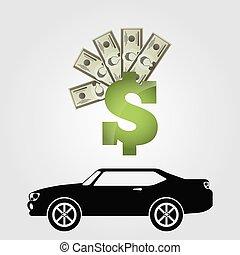 monetary investment